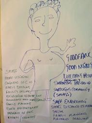 保健スタッフが描いた妊産婦にとってよい環境とは