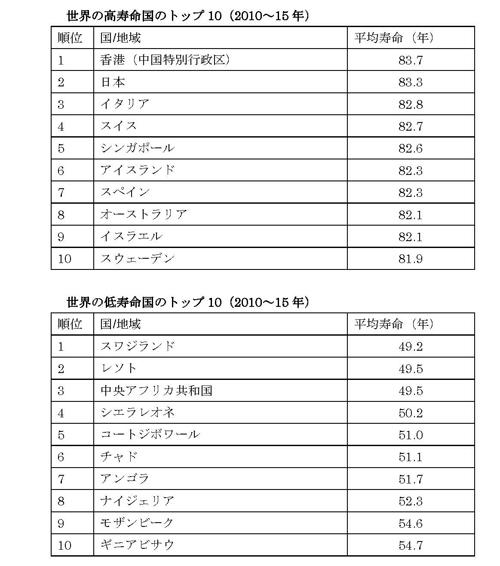 201508akashi_slide15_2