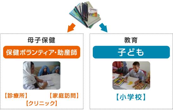 gakuyou_map1