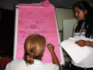 参加者らがグループワークで書いた絵コンテを指導