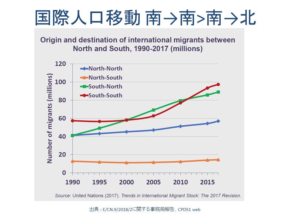 第51回国連人口開発委員会の報告および人口と開発に関する日本の取り組み(前編)